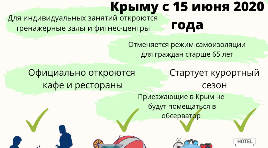 Какие изменения ждут Крымчан с 15 июня?
